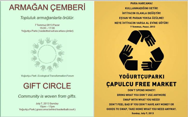 Gift circles and free markets in Turkey