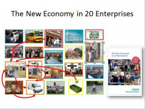 20 new enterprises